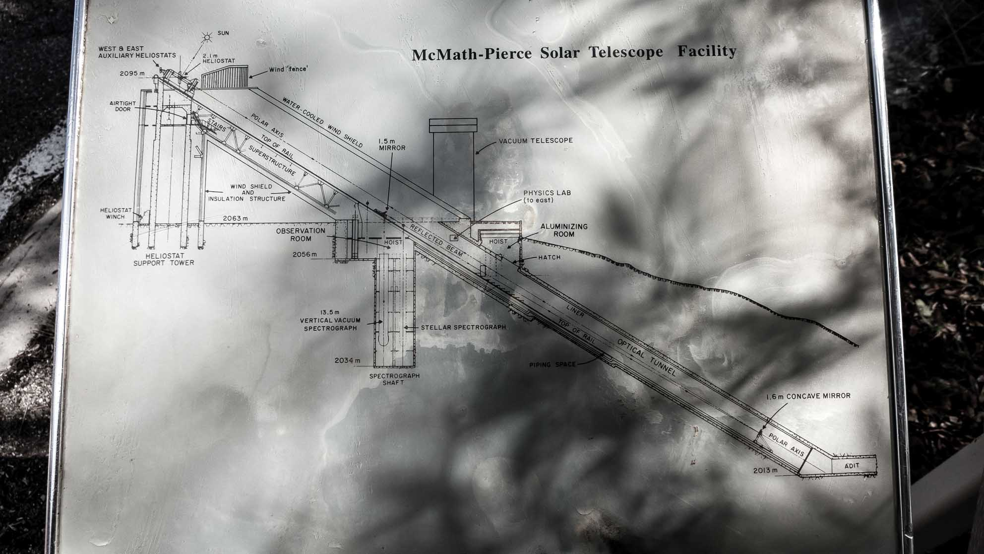 McMath-Pierce Solar scope diagram
